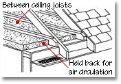 attic insulation diagram