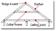 roof framing stick truss